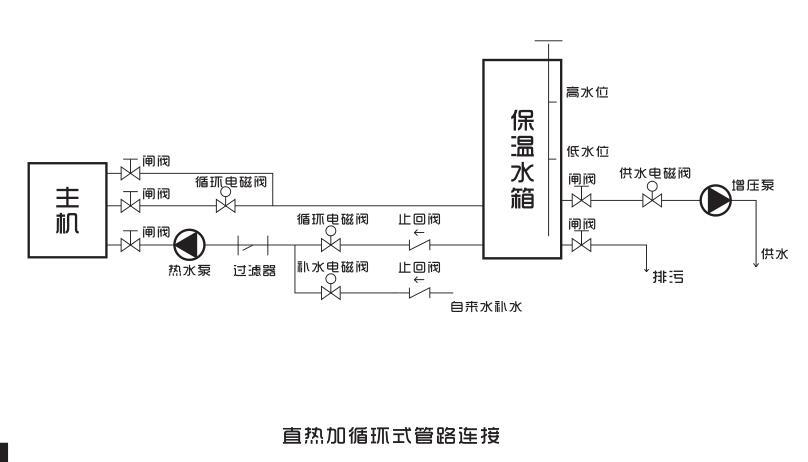 kl-15h/b  压缩机
